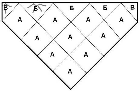 Схема шали вязаной крючком из мотивов